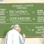 Study: Climate-Cost Research Lacks Critical Variable