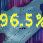 Syrian War Report – Dec. 12, 2018: Russian Military – Govt. Forces, Militia Retook 96.5% Of Syria - Veterans Today | News