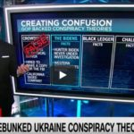 """Trump and Those Pesky """"Debunked Conspiracy Theories"""""""